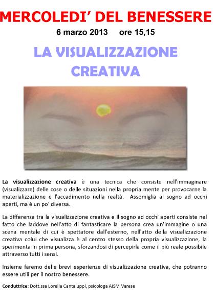 La Visulizzazione Creativa