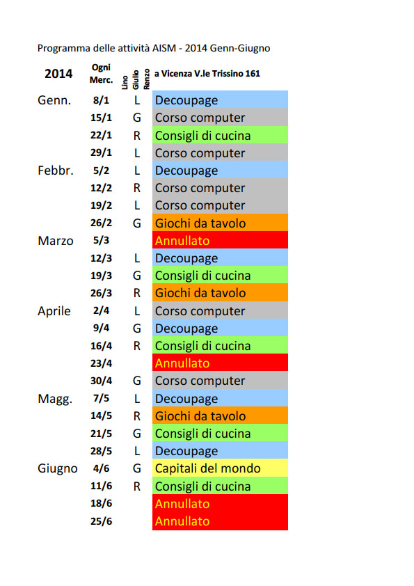 associazione italiana sclerosi multipla - sezione provinciale ... - Corsi Di Cucina Vicenza