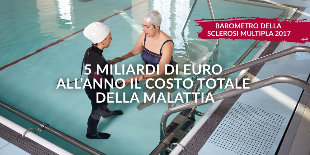 BAROMETRO DELLA SM: LA FOTOGRAFIA ATTUALE DELLA SM IN ITALIA.